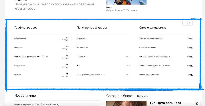 Слишком короткие списки и рейтинги в новом дизайне КиноПоиска